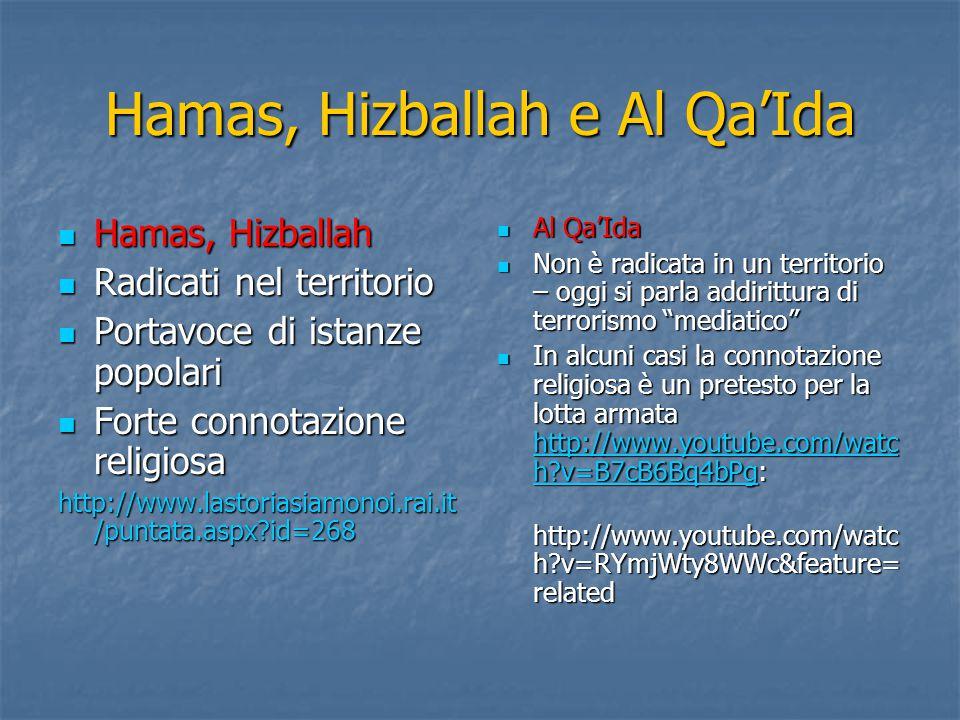Hamas, Hizballah e Al Qa'Ida