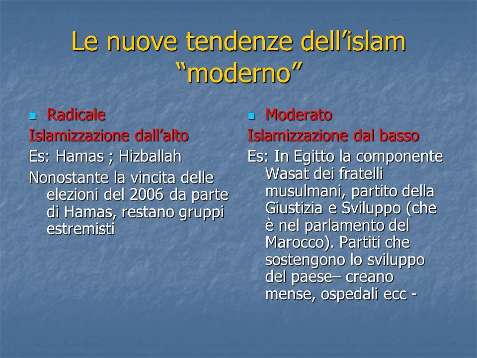 Le nuove tendenze dell'islam moderno
