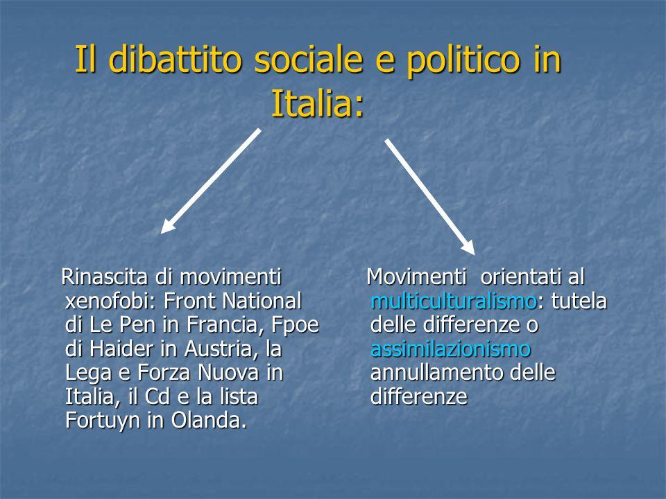 Il dibattito sociale e politico in Italia: