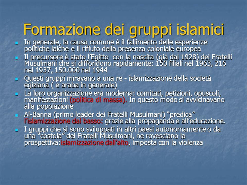 Formazione dei gruppi islamici