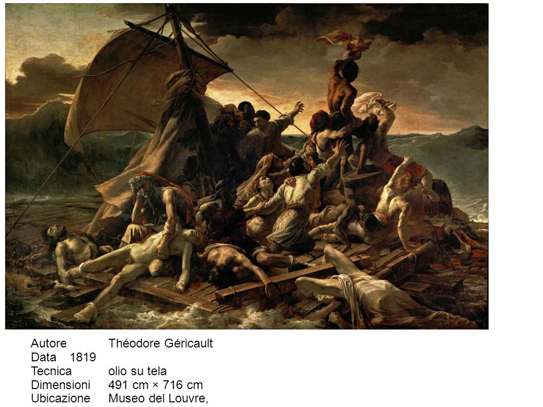 Autore Théodore Géricault