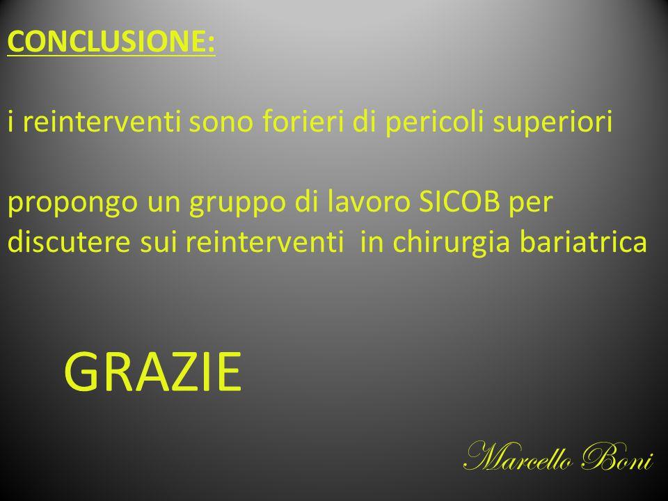 GRAZIE Marcello Boni CONCLUSIONE: