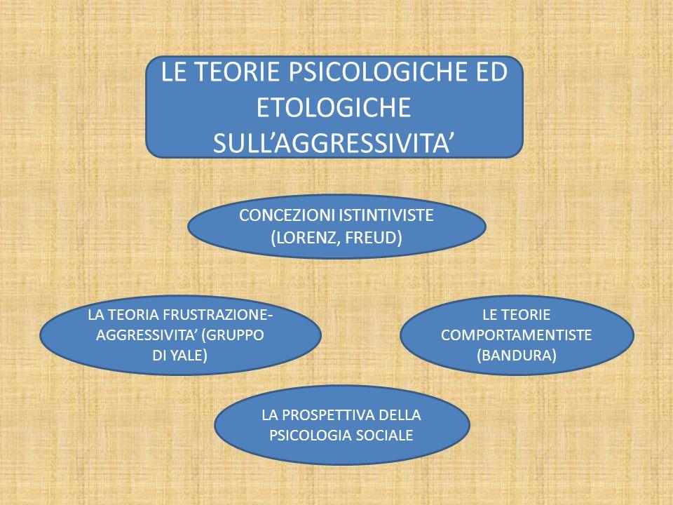 LE TEORIE PSICOLOGICHE ED ETOLOGICHE SULL'AGGRESSIVITA'