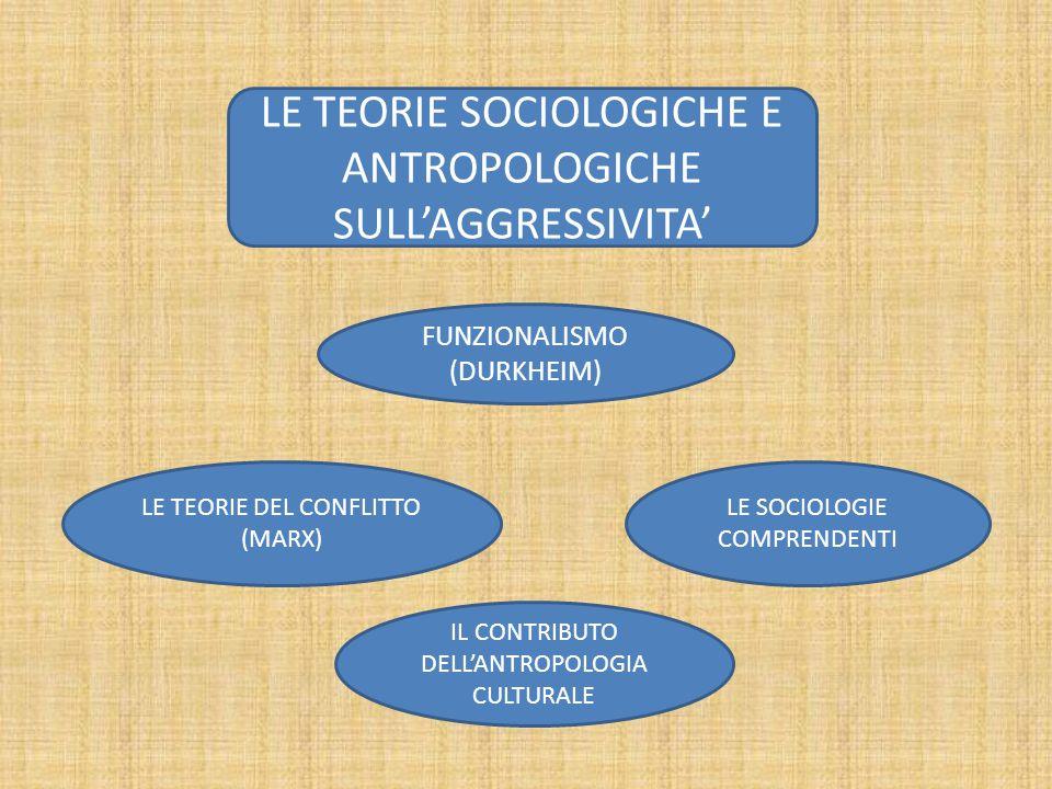 LE TEORIE SOCIOLOGICHE E ANTROPOLOGICHE SULL'AGGRESSIVITA'