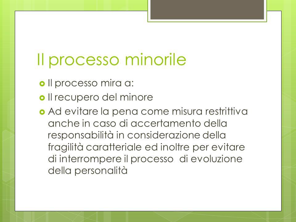 Il processo minorile Il processo mira a: Il recupero del minore