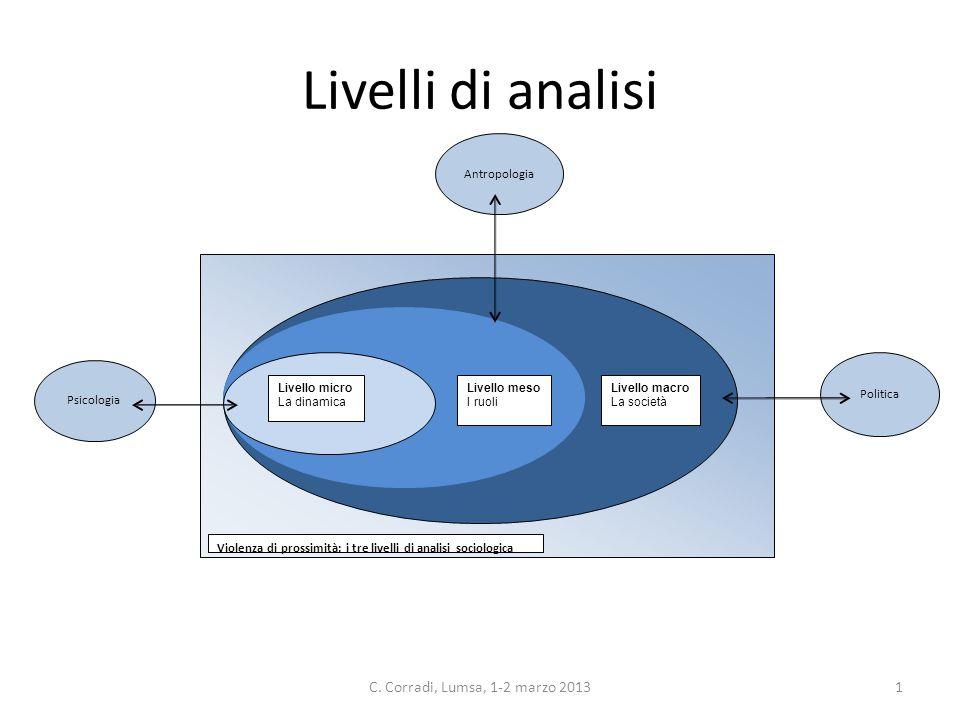 Livelli di analisi C. Corradi, Lumsa, 1-2 marzo 2013 Antropologia