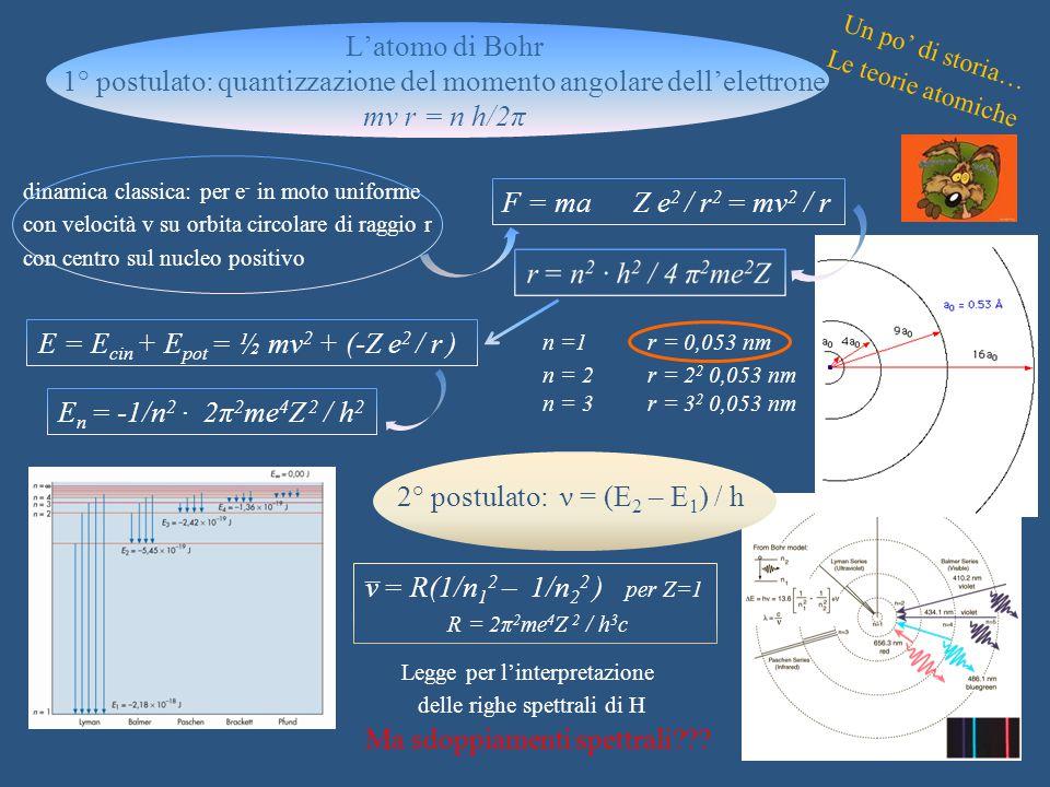 E = Ecin + Epot = ½ mv2 + (-Z e2 / r )