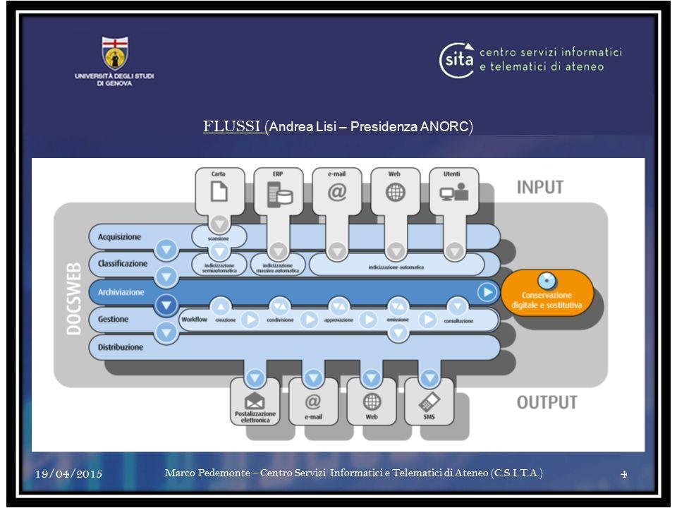 FLUSSI (Andrea Lisi – Presidenza ANORC)