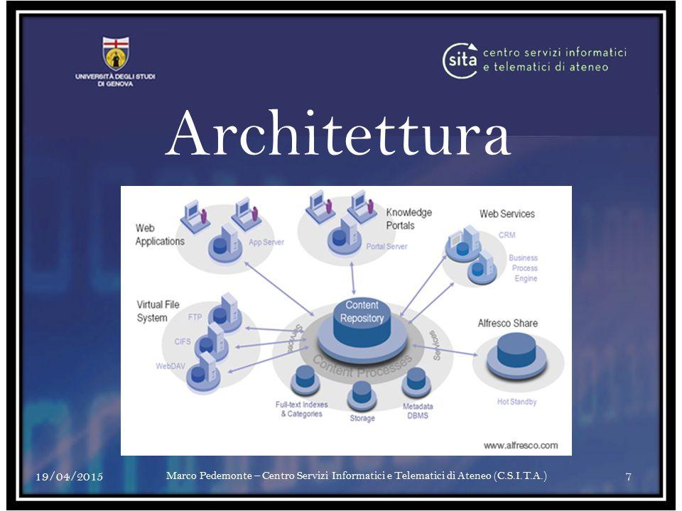 Architettura 13/04/2017. Marco Pedemonte – Centro Servizi Informatici e Telematici di Ateneo (C.S.I.T.A.)