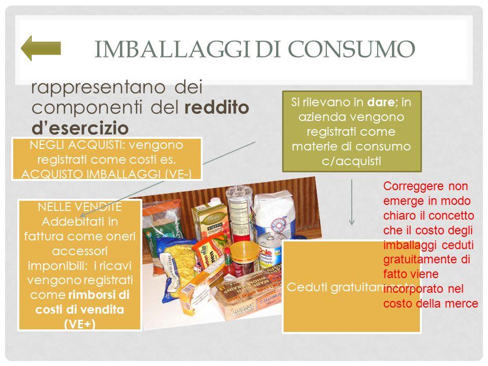 Imballaggi di consumo rappresentano dei componenti del reddito d'esercizio.