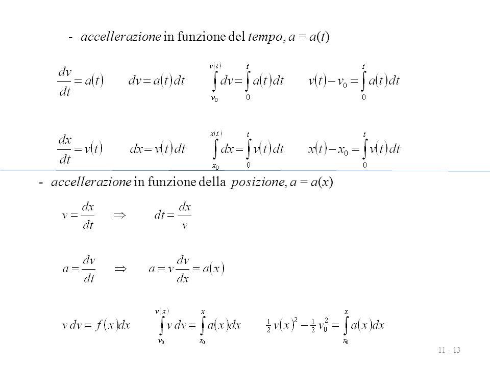 accellerazione in funzione del tempo, a = a(t)