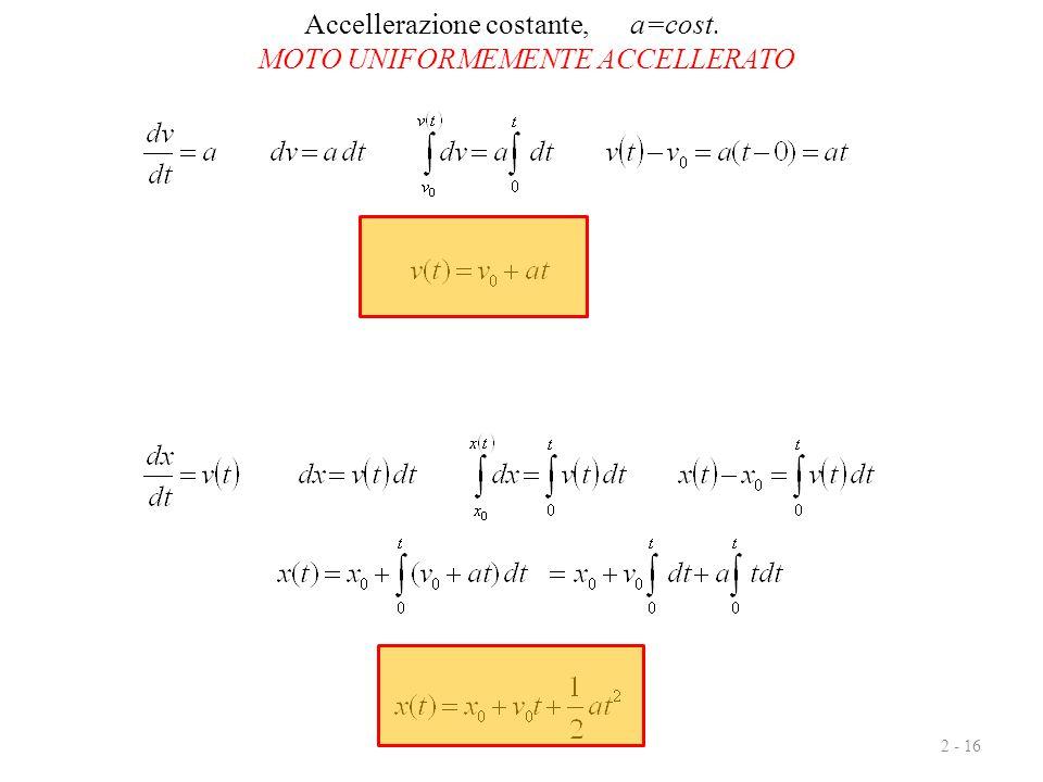 Accellerazione costante, a=cost. MOTO UNIFORMEMENTE ACCELLERATO