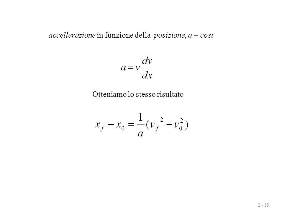 accellerazione in funzione della posizione, a = cost