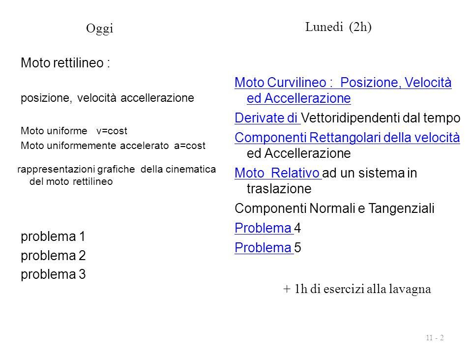 Moto Curvilineo : Posizione, Velocità ed Accellerazione
