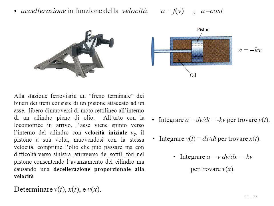 Integrare a = v dv/dx = -kv