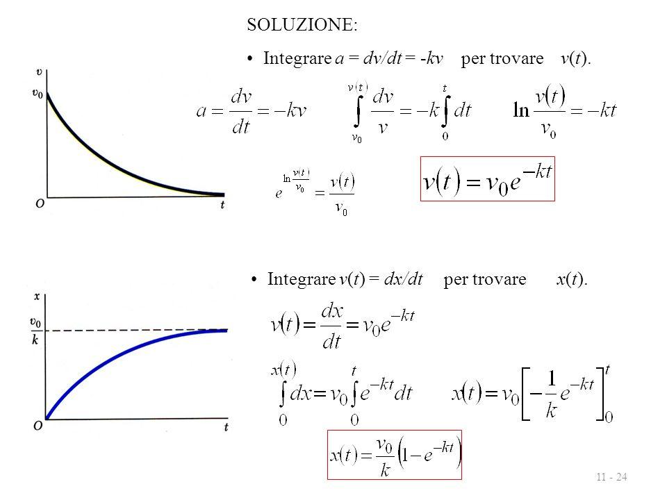 SOLUZIONE: Integrare a = dv/dt = -kv per trovare v(t).