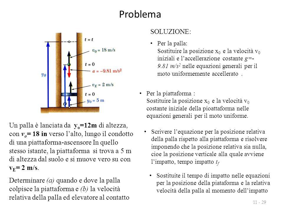 Problema SOLUZIONE: