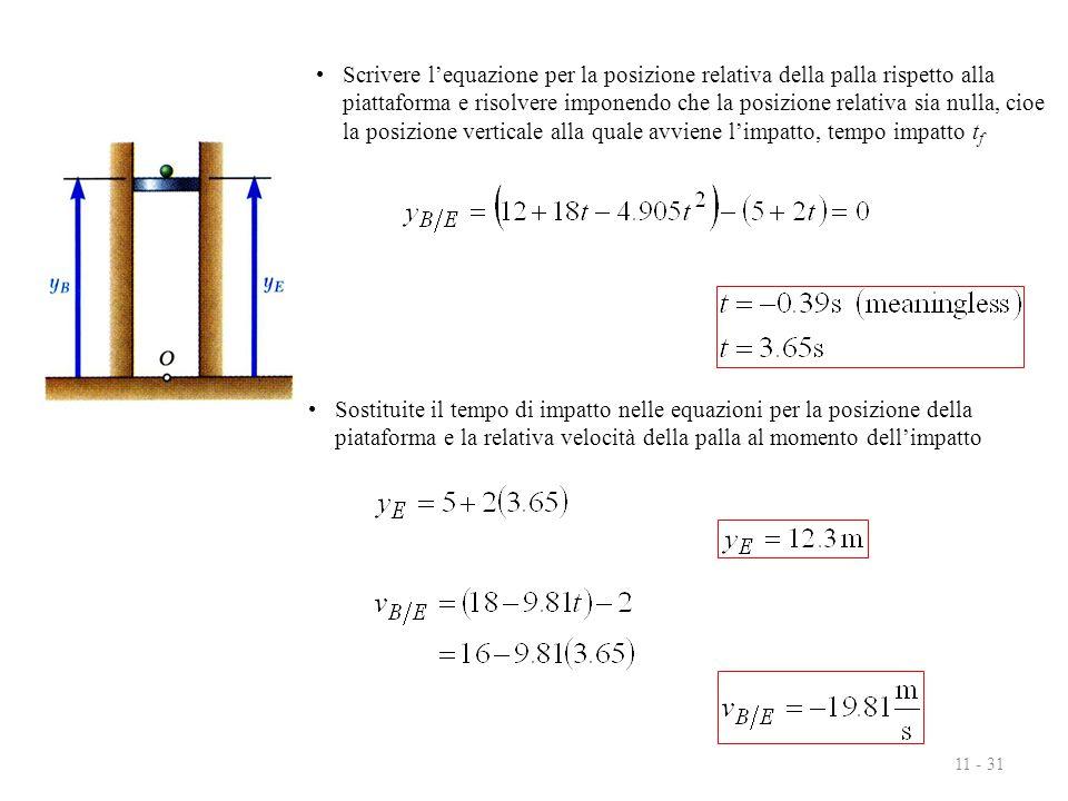 Scrivere l'equazione per la posizione relativa della palla rispetto alla piattaforma e risolvere imponendo che la posizione relativa sia nulla, cioe la posizione verticale alla quale avviene l'impatto, tempo impatto tf