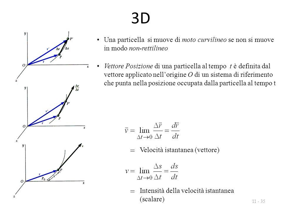 3D Una particella si muove di moto curvilineo se non si muove in modo non-rettilineo.