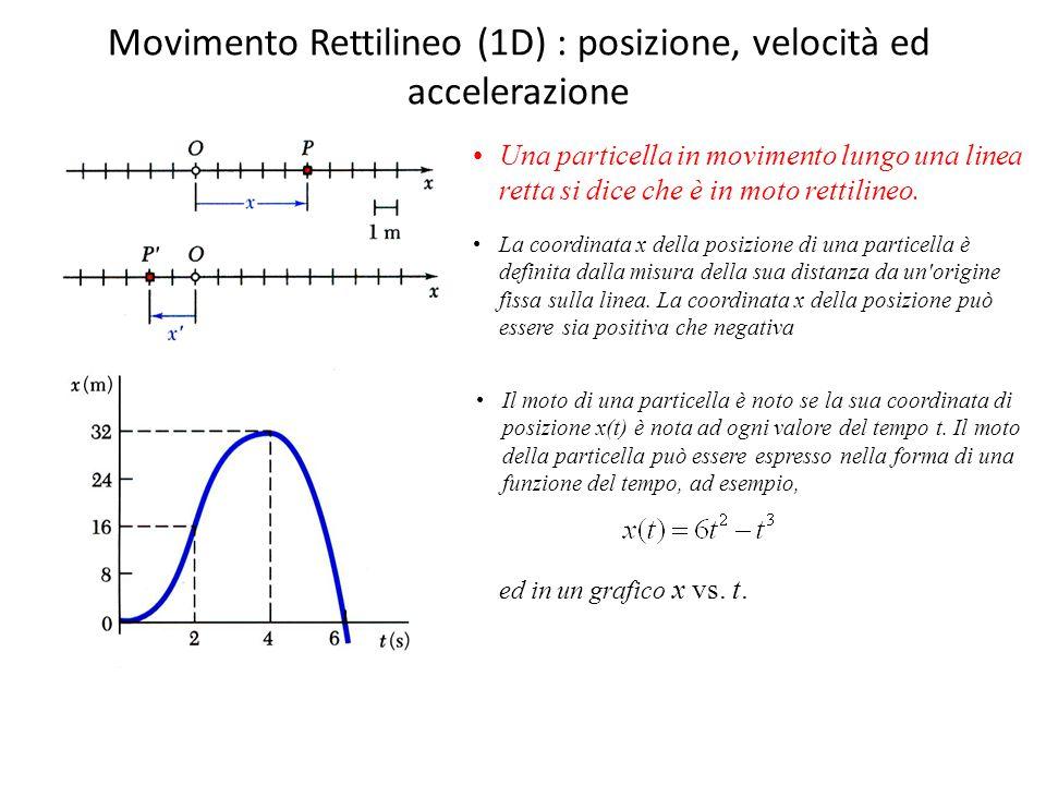 Movimento Rettilineo (1D) : posizione, velocità ed accelerazione