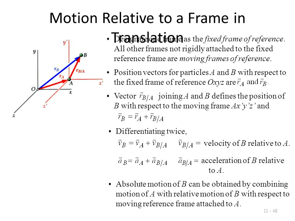 Motion Relative to a Frame in Translation