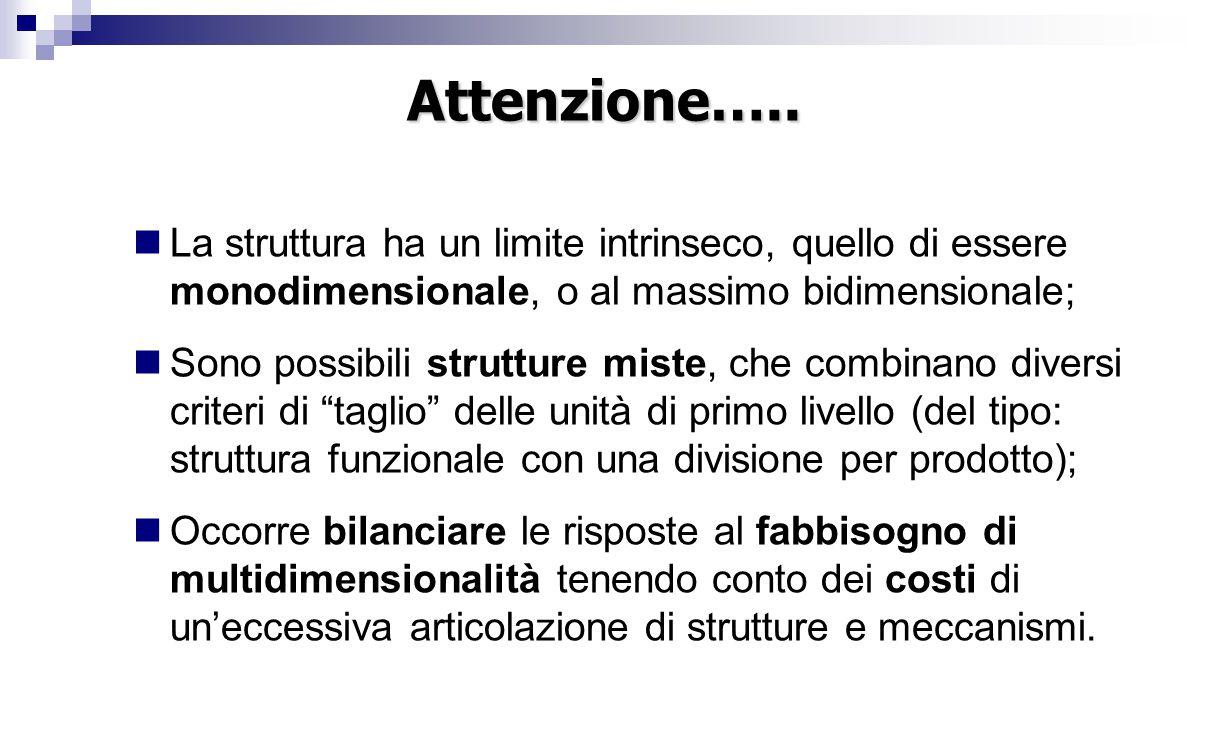 Attenzione….. La struttura ha un limite intrinseco, quello di essere monodimensionale, o al massimo bidimensionale;