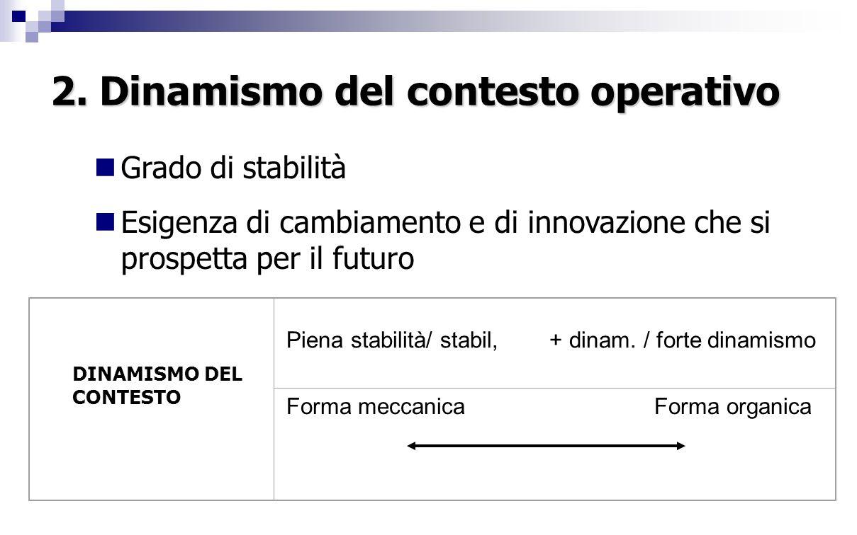2. Dinamismo del contesto operativo