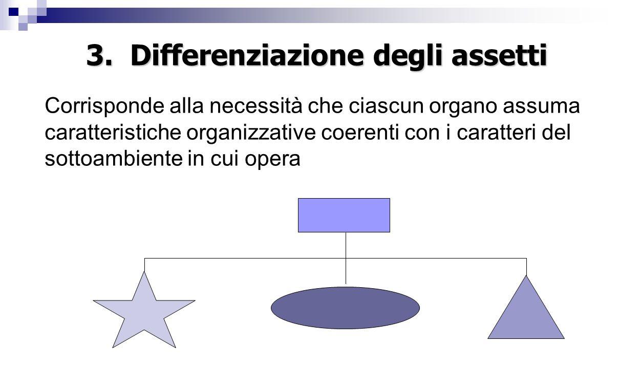 3. Differenziazione degli assetti