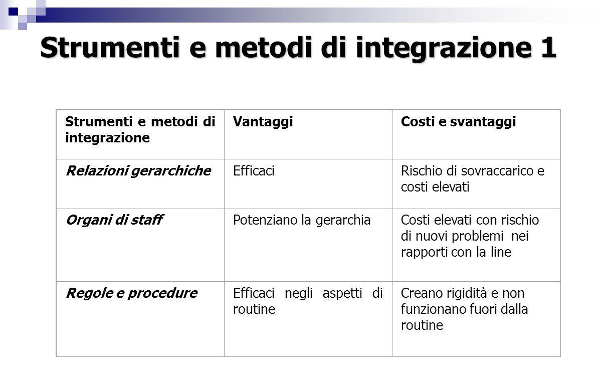 Strumenti e metodi di integrazione 1
