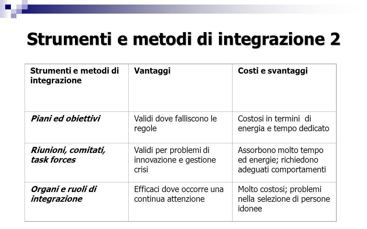 Strumenti e metodi di integrazione 2