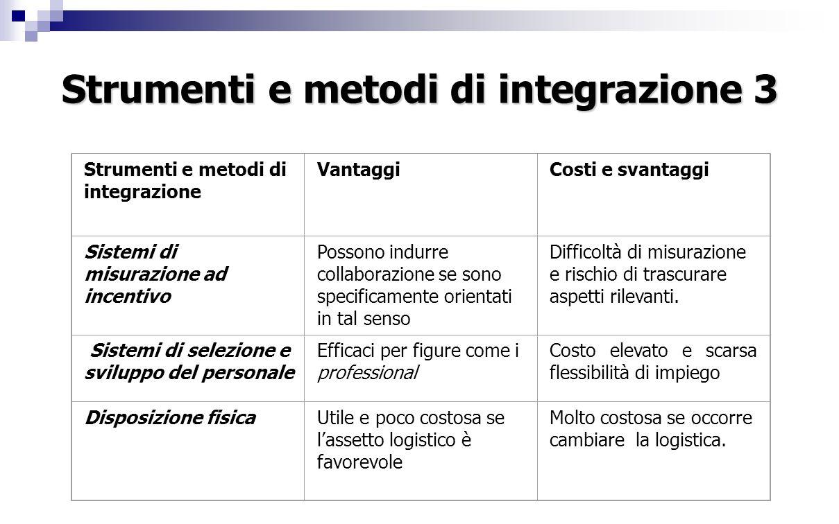 Strumenti e metodi di integrazione 3