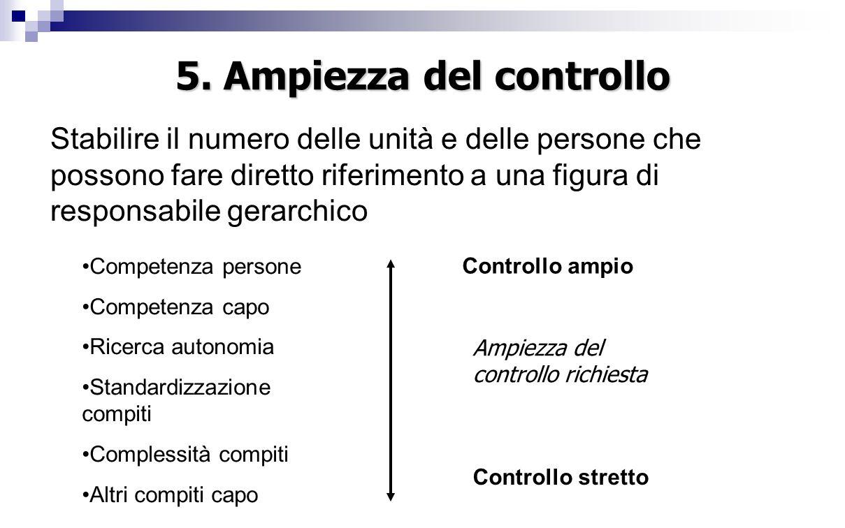 5. Ampiezza del controllo