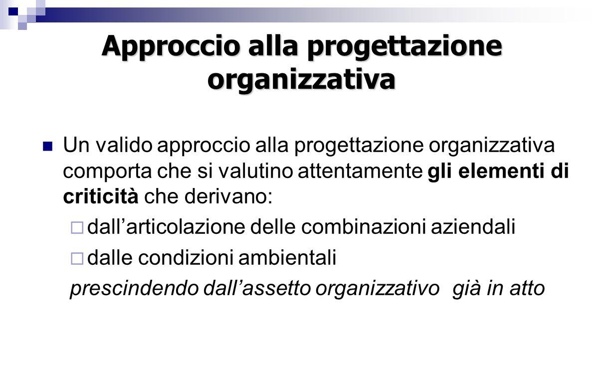 Approccio alla progettazione organizzativa