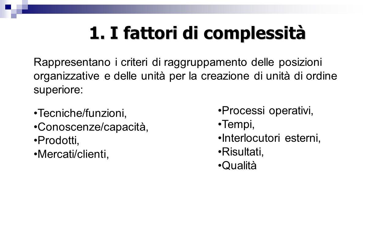 1. I fattori di complessità