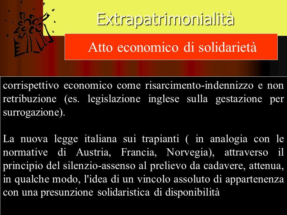 Atto economico di solidarietà