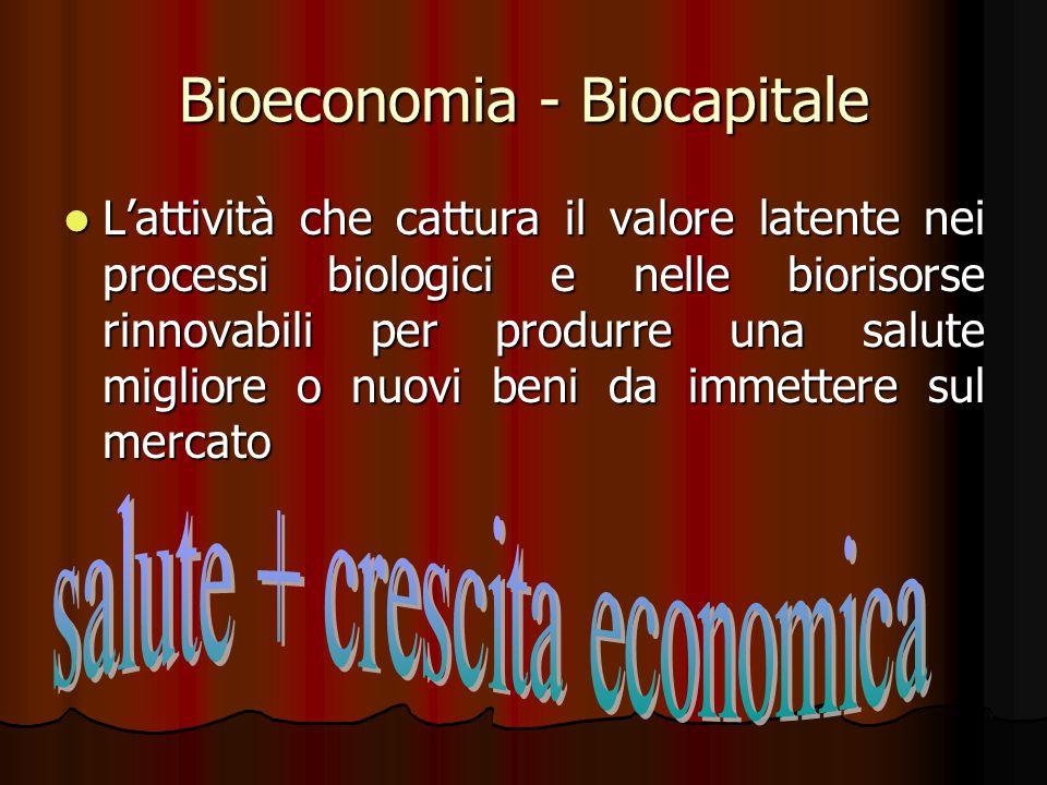 Bioeconomia - Biocapitale