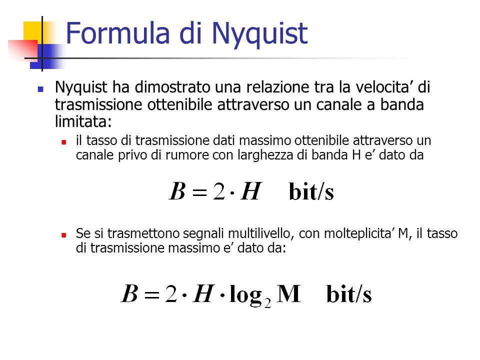 Formula di Nyquist Nyquist ha dimostrato una relazione tra la velocita' di trasmissione ottenibile attraverso un canale a banda limitata: