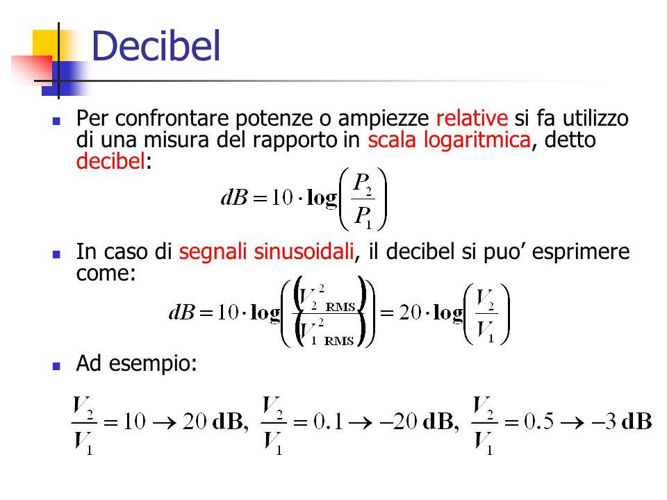 Decibel Per confrontare potenze o ampiezze relative si fa utilizzo di una misura del rapporto in scala logaritmica, detto decibel:
