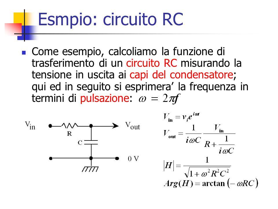 Esmpio: circuito RC