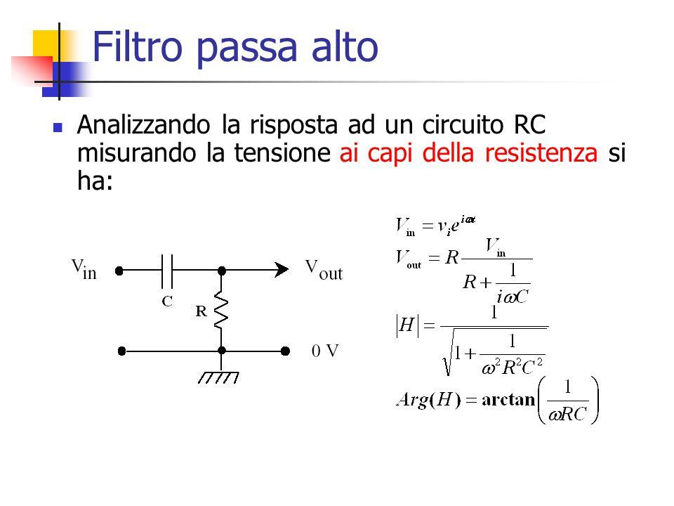 Filtro passa alto Analizzando la risposta ad un circuito RC misurando la tensione ai capi della resistenza si ha: