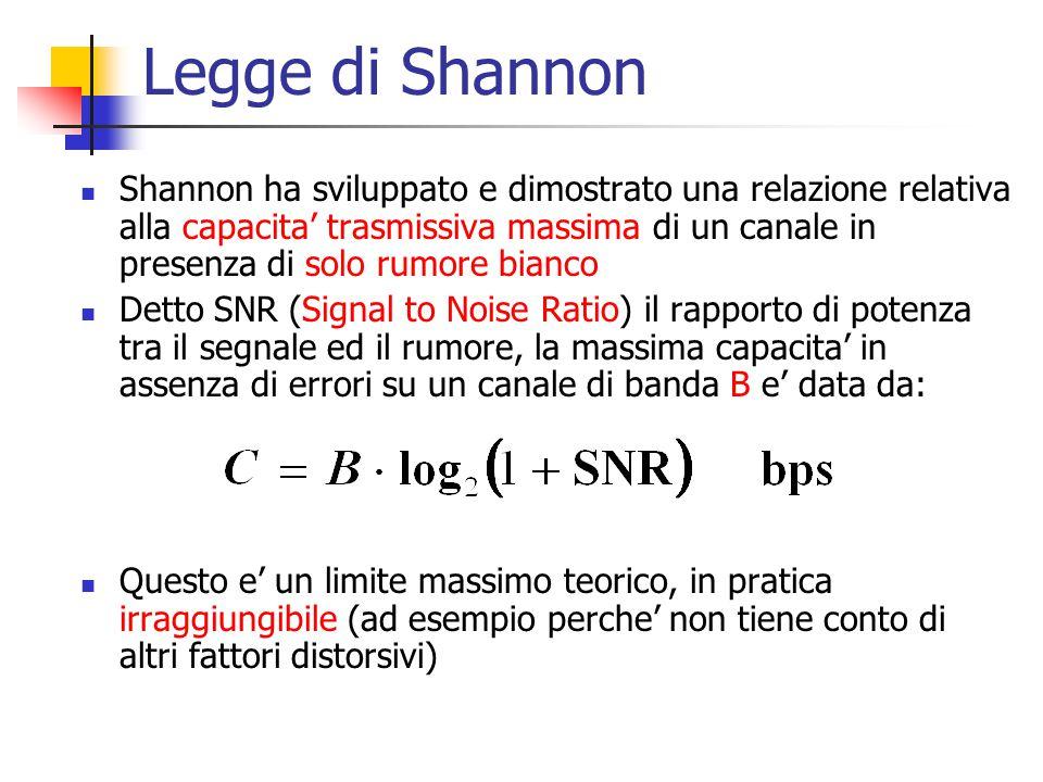 Legge di Shannon