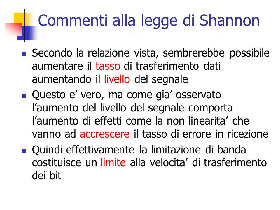 Commenti alla legge di Shannon