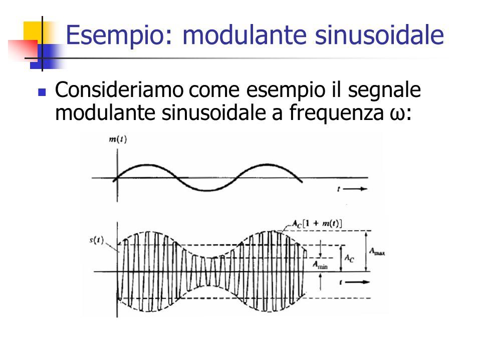 Esempio: modulante sinusoidale