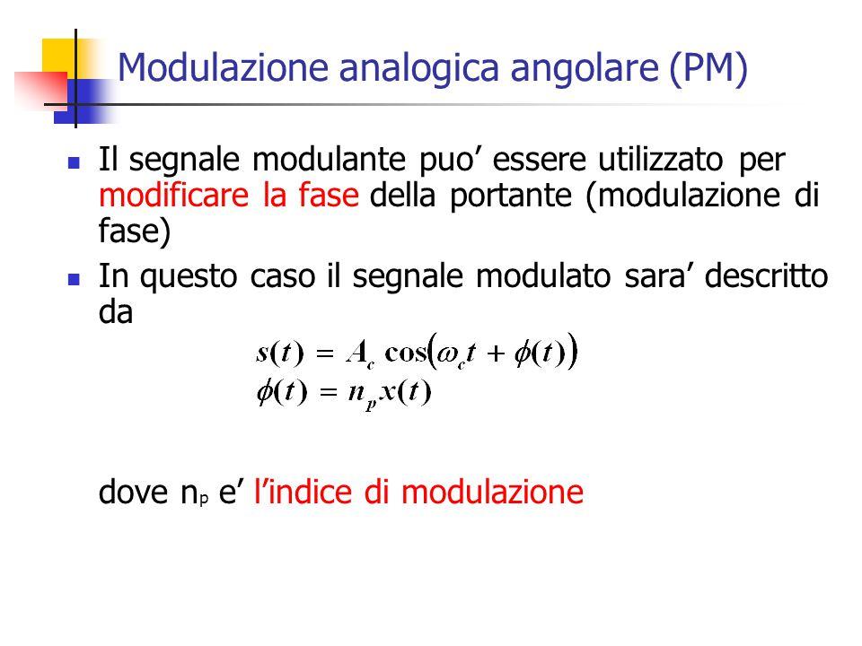 Modulazione analogica angolare (PM)