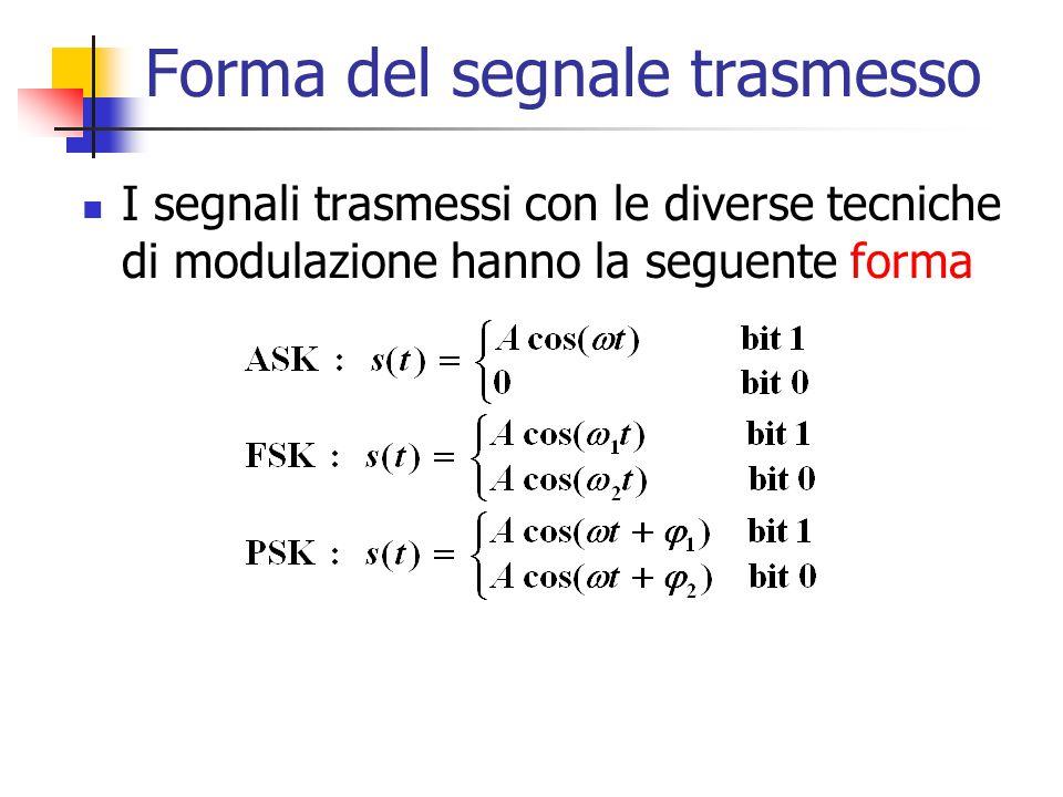 Forma del segnale trasmesso