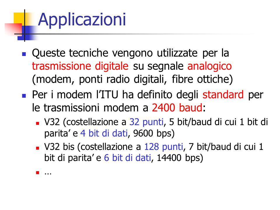 Applicazioni Queste tecniche vengono utilizzate per la trasmissione digitale su segnale analogico (modem, ponti radio digitali, fibre ottiche)