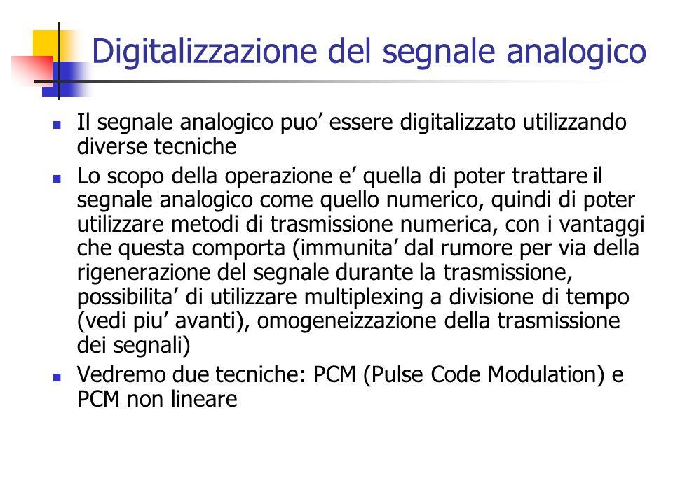Digitalizzazione del segnale analogico