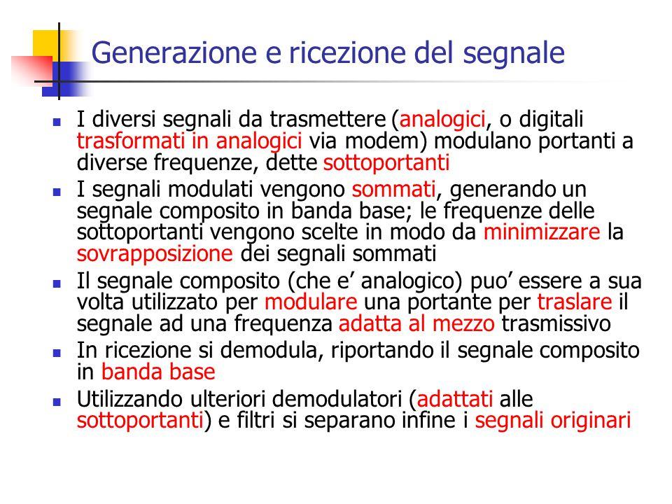 Generazione e ricezione del segnale