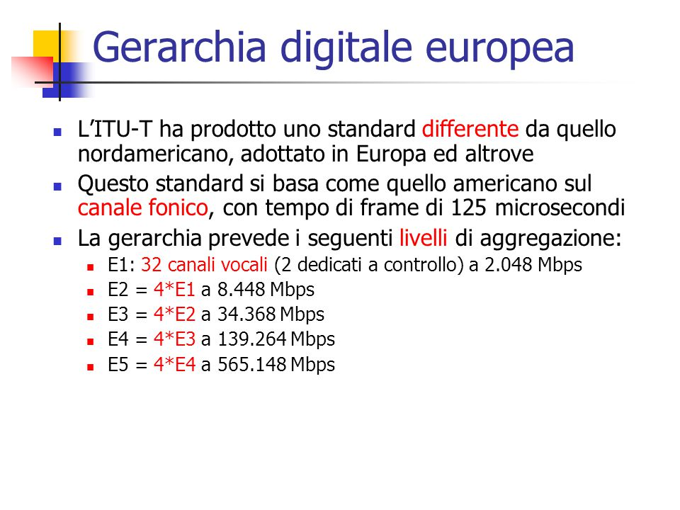 Gerarchia digitale europea