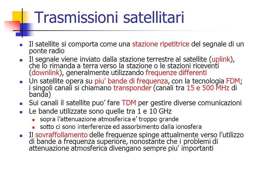 Trasmissioni satellitari